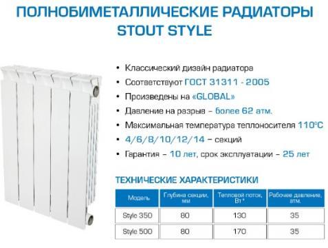 Полнобиметаллические радиаторы 500 4 сек. STOUT STYLE (Италия)